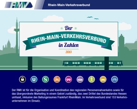 Infografik: Rhein-Main-Verkehrsverbund
