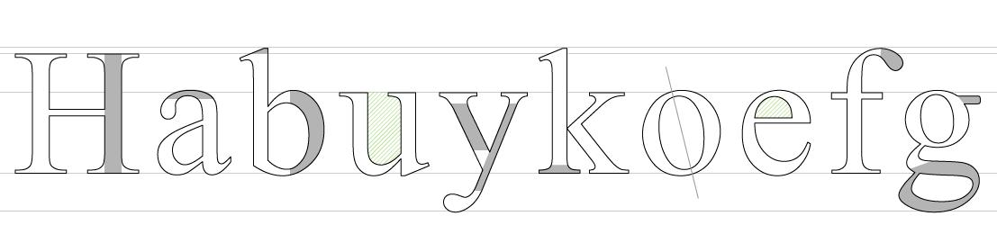 Anatomie der Buchstaben / Typografie / Mikrotypografie
